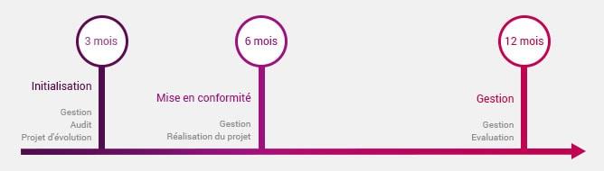 contrat infogérance paris