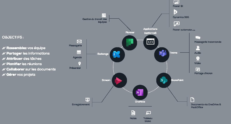 interconnectivite-2